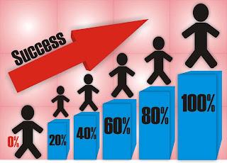 Small Business Success Factors