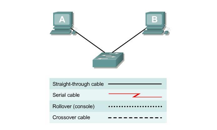 V class jaringan komputer tugas 2 lan design ccuart Image collections