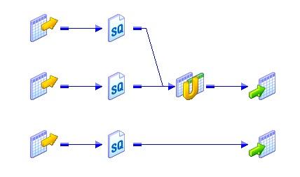 lemmasoft how to delete load