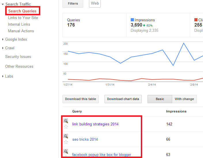 keyword research with google webmaster- techseotricks
