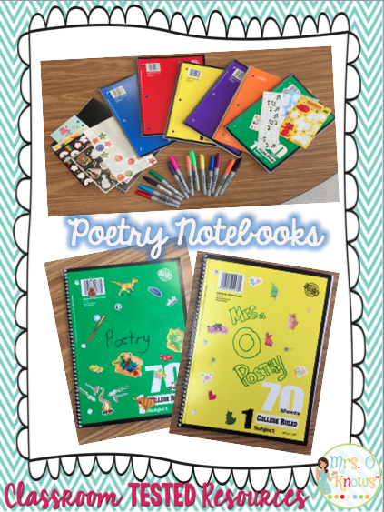 Elementary Classrooms Writing ~ Poetry writing in the upper elementary classroom