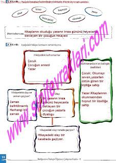 8.Sinif Turkce Enderun Yayinlari Calisma Kitabi Cevaplari Sayfa 18
