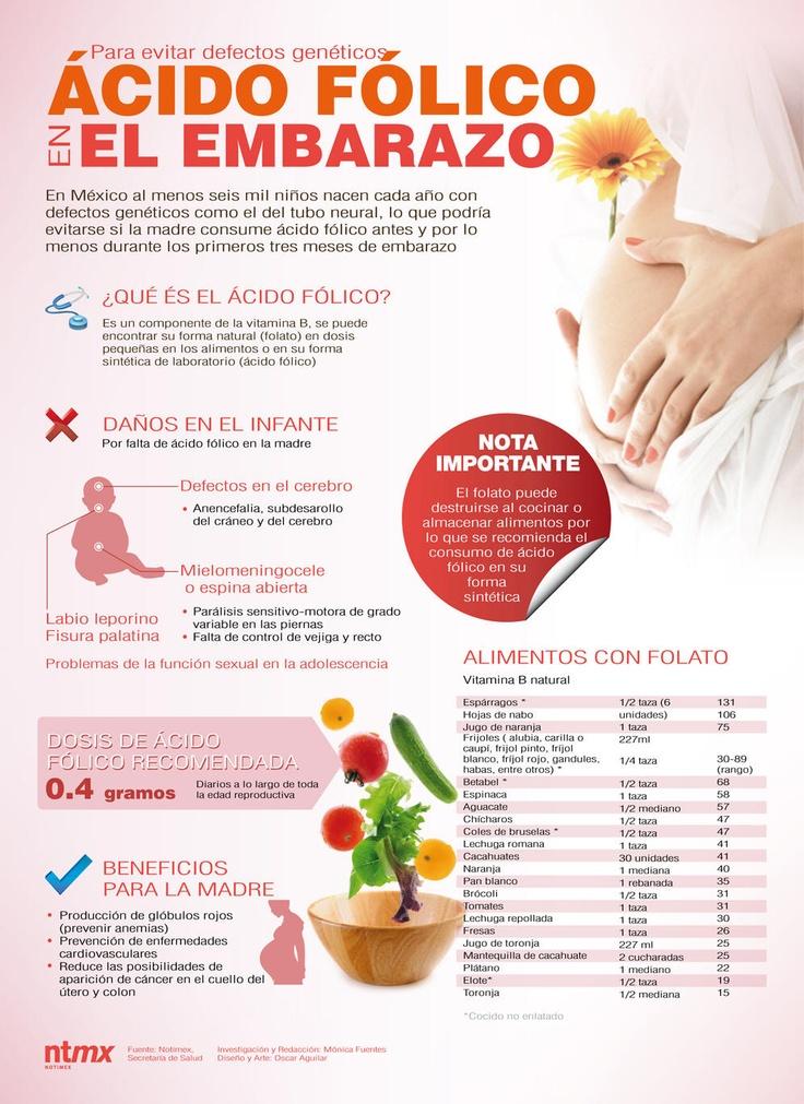 mamas primerizas: por que se debe consumir el Ácido folico en el