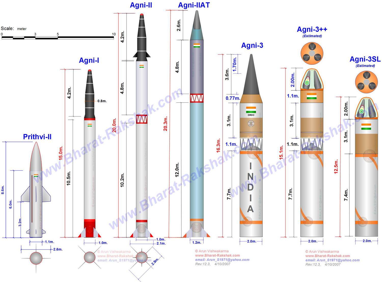 http://4.bp.blogspot.com/-IUQhx2l63-E/TyEKYEvE8gI/AAAAAAAABBU/72n0OwJPuQA/s1600/Agni_missiles.jpg