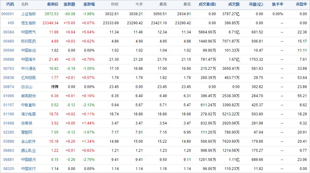 中国株コバンザメ投資ウォッチ銘柄watch20141224
