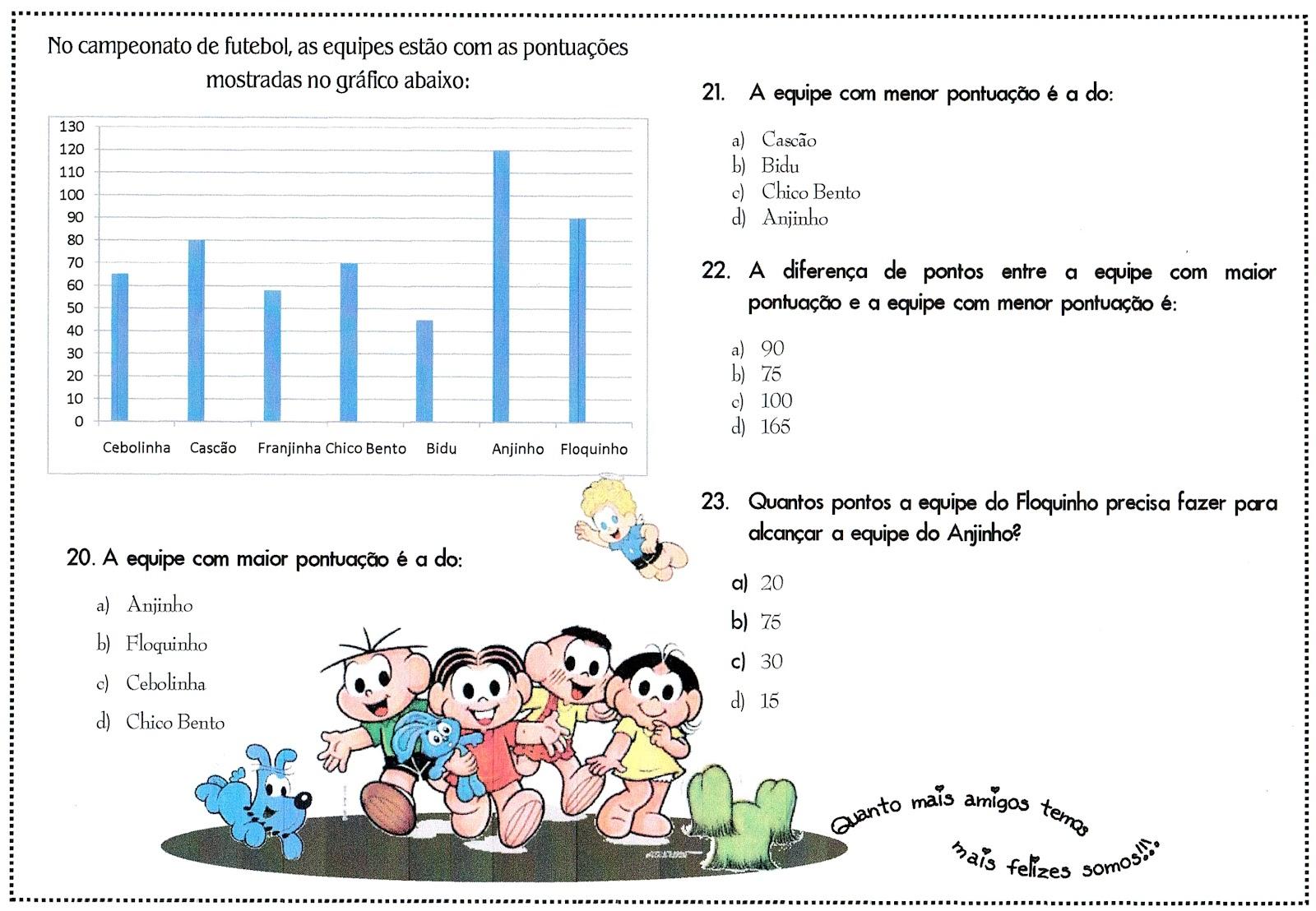 Regional PP Cruzeiro