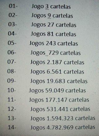 Probabilidades de resultados da Loteca.