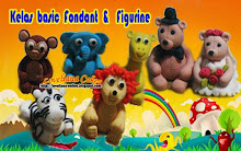 Figurine Class