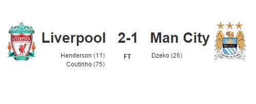 Hasil Liverpool vs Manchester City Tadi Malam