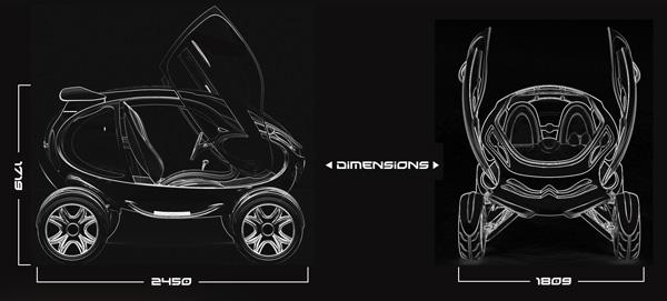 The Egg Shaped Car Concept from Citroen EGGO ~ Technology Village