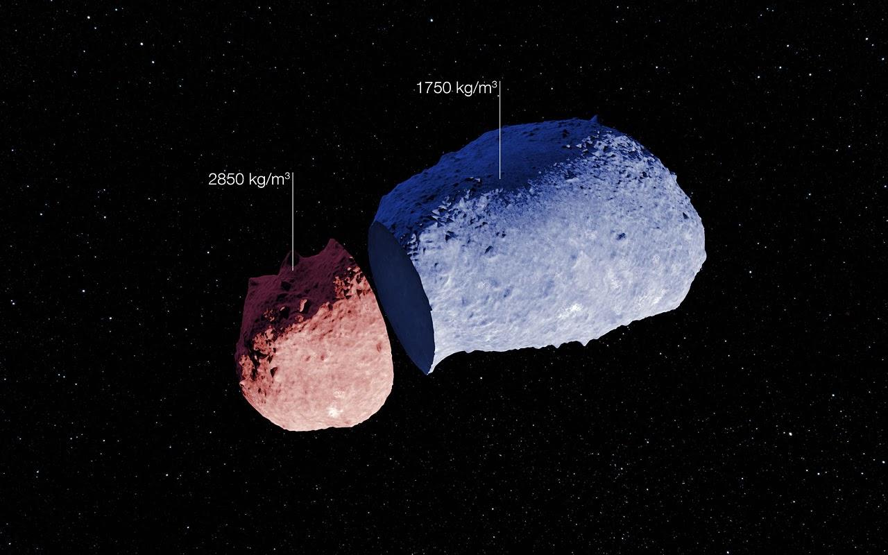 Astrofísica y Física: Anatomía de un asteroide