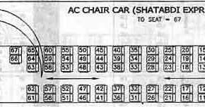 and seats in broad gauge coaches ac chair car shatabdi express