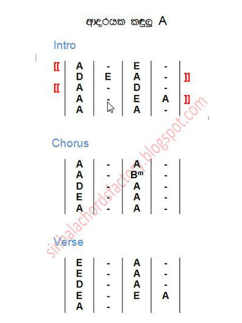 sinhala song chords