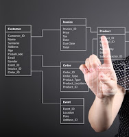 Modify your apparel ERP software only after first learning how to use it the way it was designed.