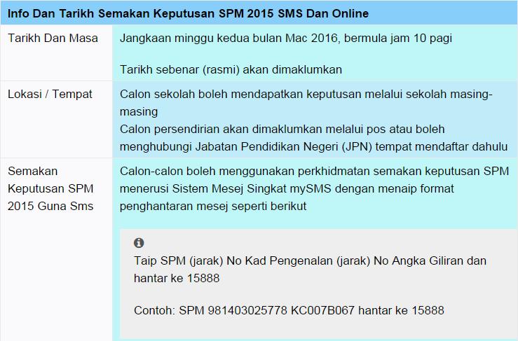 Tarikh Keputusan Spm 2015 Diumumkan Bulan Mac 2016 Mypendidikanmalaysia Com