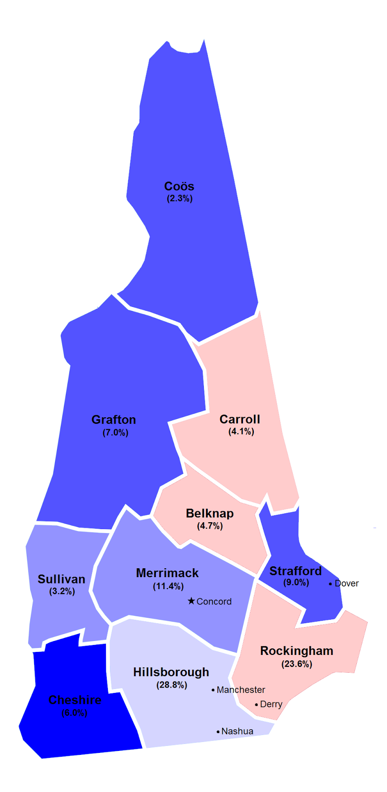 2008 new hampshire senate election results by county and margin