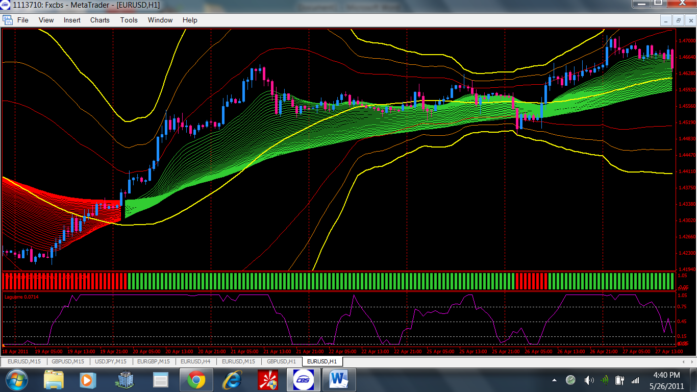 ... RAINBOW TREND SYSTEM.. It can be used on short and long term trades