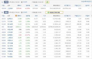 中国株コバンザメ投資ウォッチ銘柄watch20130315