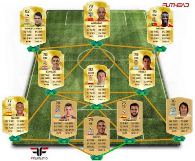 Equipos para comenzar en FIFA 16 Ultimate Team, que equipo hacerse en FUT 16