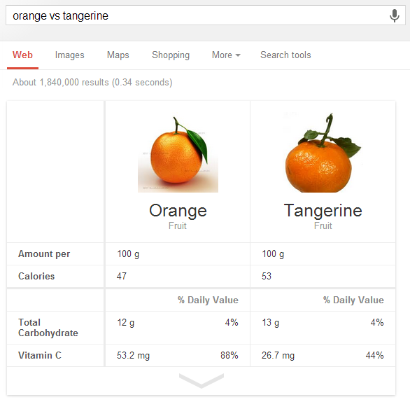 Filter And Compare Knowledge Graph Results