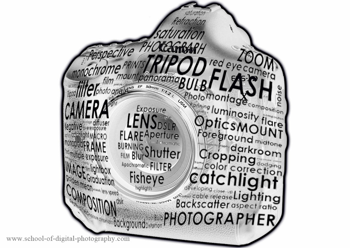 photography jargon