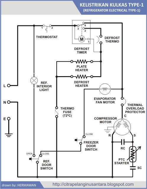 sanyo no frost refrigerator wiring diagram search for wiring rh idijournal com GE Refrigerator Parts Diagram Whirlpool Refrigerator Ice Maker Diagram