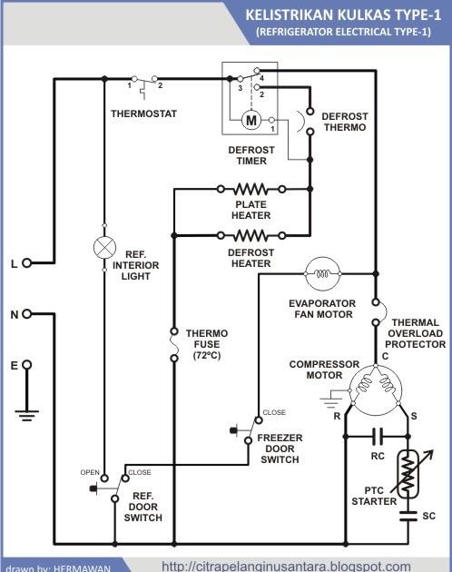 Citra pelangi nusantara kelistrikan kulkas citra pelangi nusantara kelistrikan kulkas refrigerator electrical ccuart Image collections