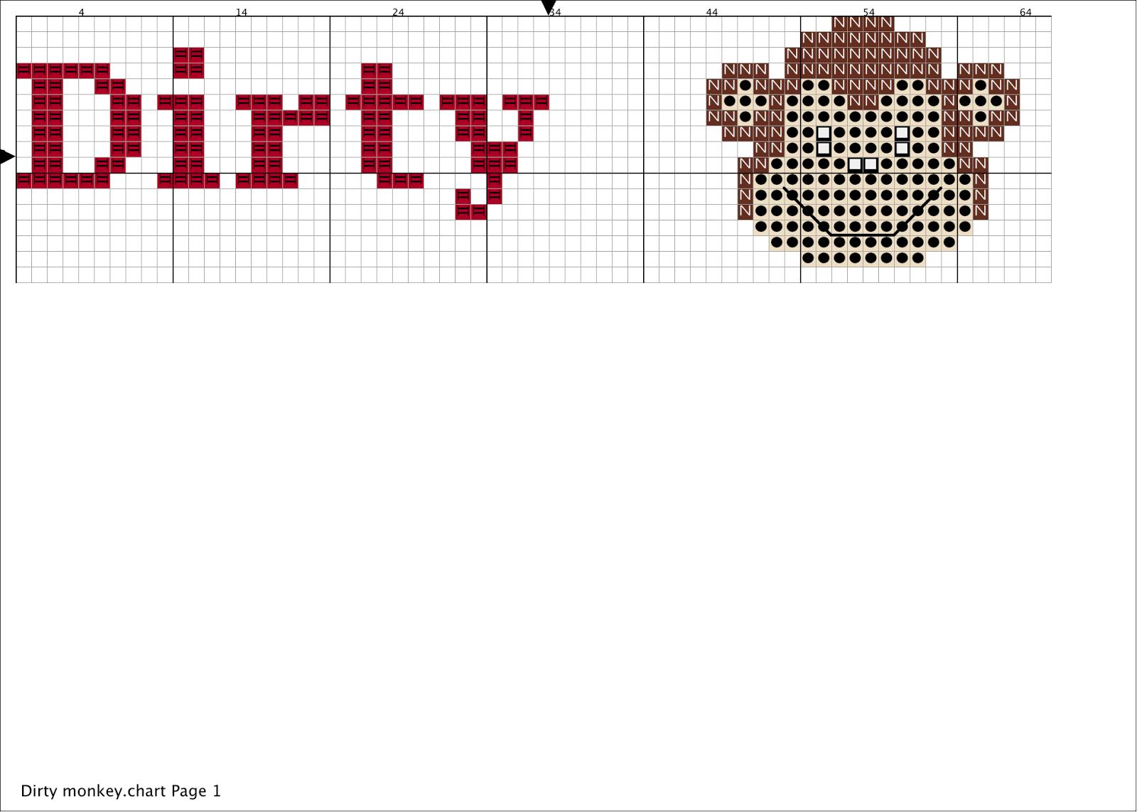 Gratis korsstingsmønster med Dirty Monkey