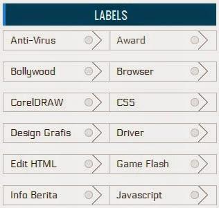 Cara Membagi Label Blog Menjadi 2 Atau 3 Kolom