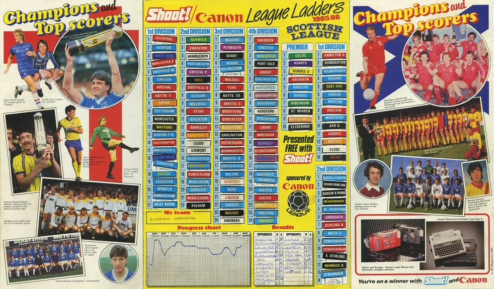 1985 in swedish sport for League table 1984 85