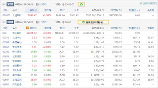 中国株コバンザメ投資ウォッチ銘柄watch20130826