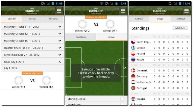 Snapshot jadwal dan update pertandingan Euro 2012
