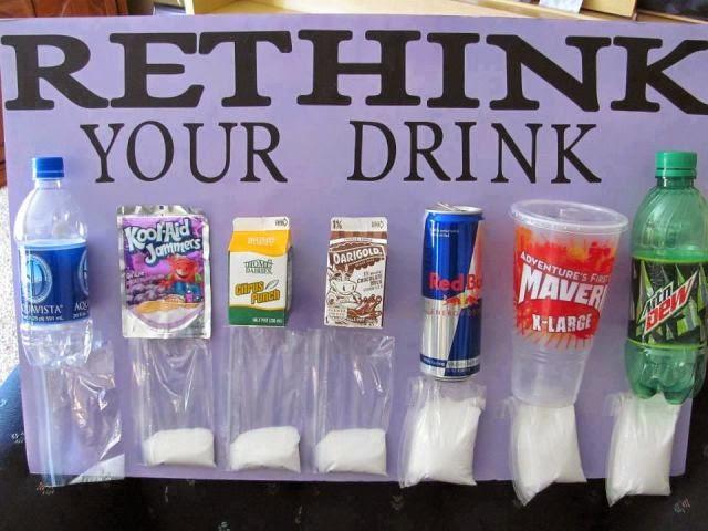 Kadar Kandungan Gula Dalam Minuman.