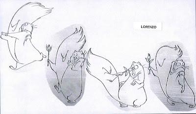 lorenzo-modelsheet