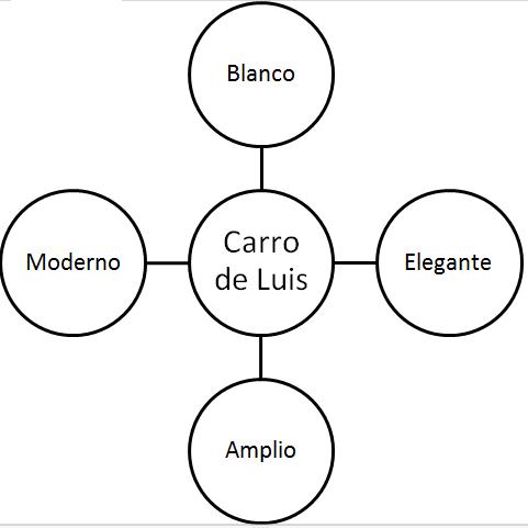 Sec 12 further Configuracion Electronica Mas Estable Para Dos Iones Del Cloro besides Droe403 wikispaces furthermore Sec 7 in addition Sec 4. on diagrama de estructura