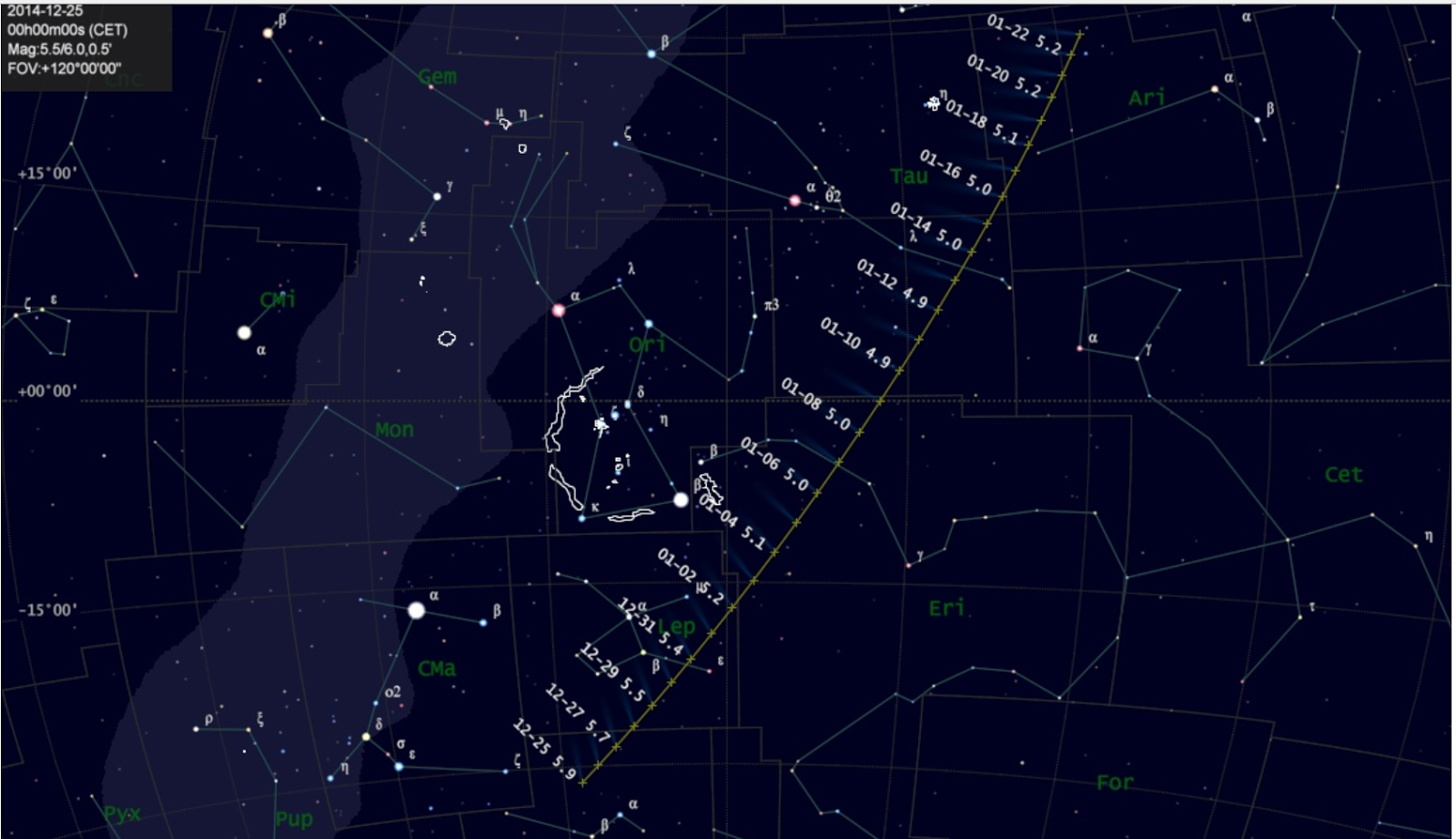 Comet Lovejoy path through the constellations
