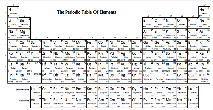 A Periodic Table So Easy To Learn