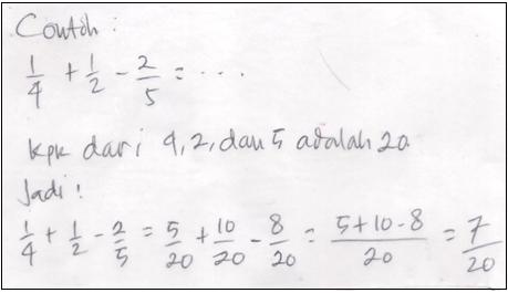 Soal Latihan UKK Matematika Kelas 5 Operasi Gabungan Penjumlahan dan Pengurangan Pecahan