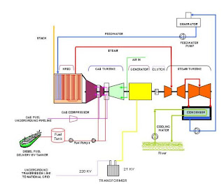 Energy Electricity and Alternative Energy: Natural Gas ...
