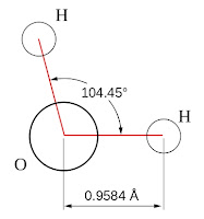 Dimensi dan struktur geometri sebuah molekul air.