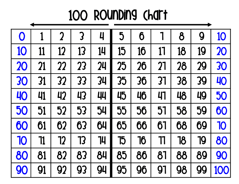 Rounding To The Nearest Hundred Thousand Worksheet 002 - Rounding To The Nearest Hundred Thousand Worksheet