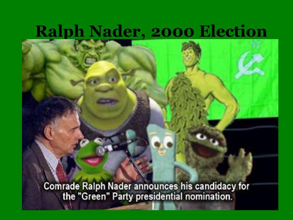 Ralph Nadar Green Party 2020