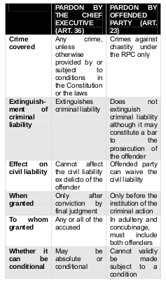 effects of pardon