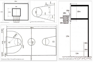 Bila berminat memiliki gambar lapangan bola basket beserta ukurannya ...
