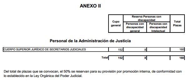 Emprego público 2014