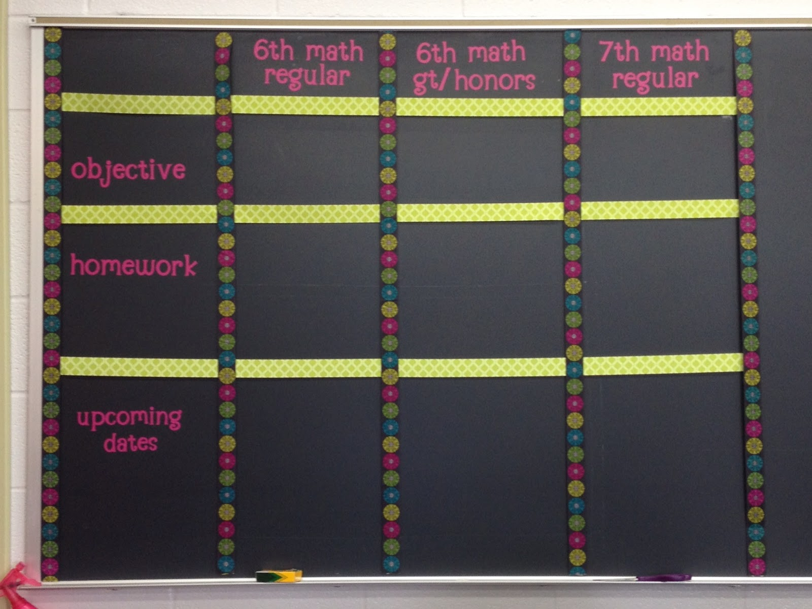 Classroom Decorating Ideas Middle School Math ~ Ideas for high school english classrooms