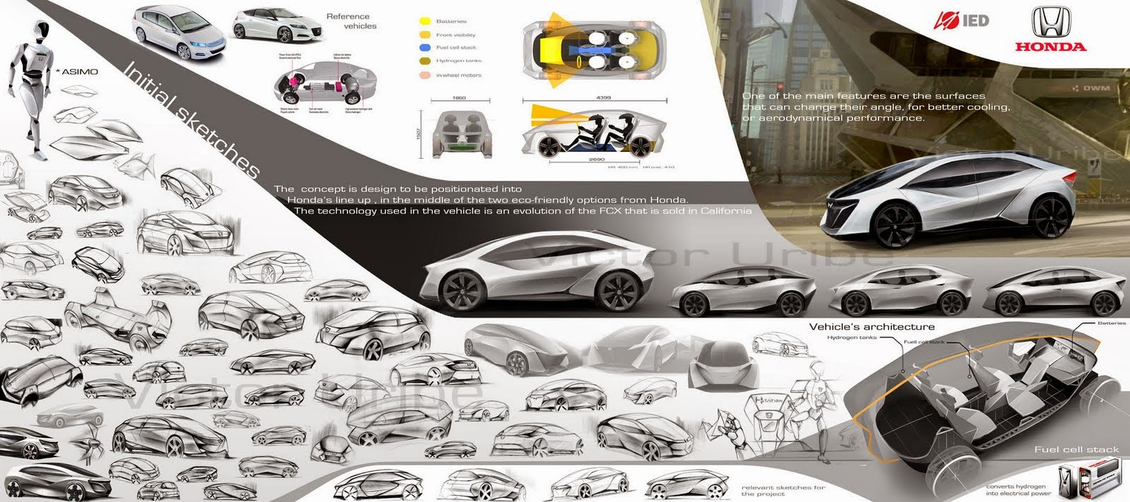 Presentation Design Design Project Presentation