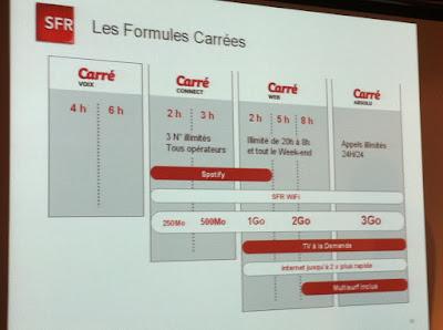 détail des nouvelles formules carrées SFR