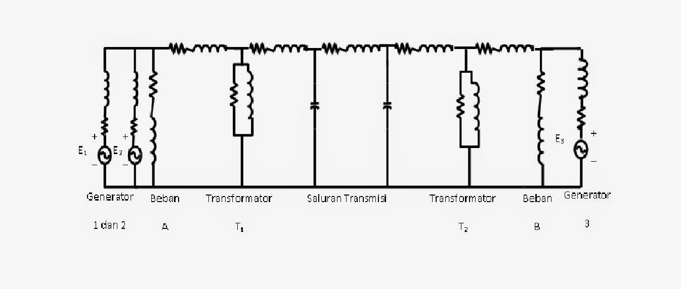Tambahan praktikum oktober 2014 gambar contoh diagram impedansi dari gambar sebelumnya ccuart Image collections