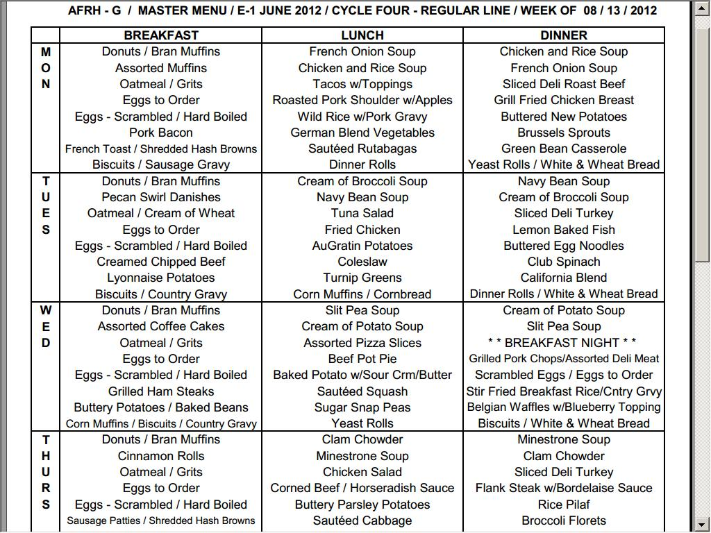 OUR ETERNAL STRUGGLE: THIS WEEK'S MESS HALL MENU